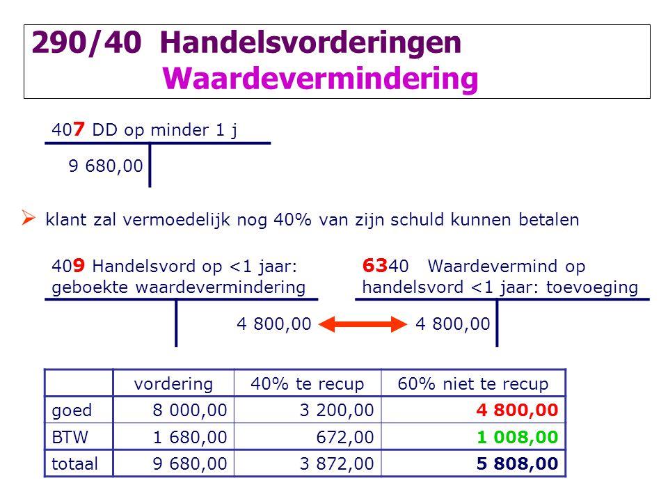 290/40 Handelsvorderingen Waardevermindering