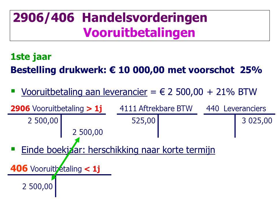 2906/406 Handelsvorderingen Vooruitbetalingen
