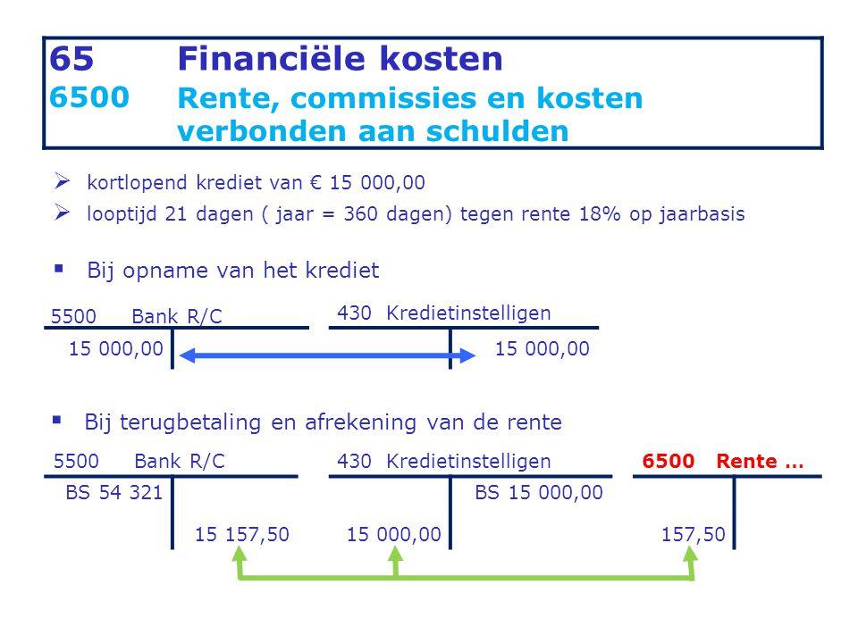 65 Financiële kosten. 6500. Rente, commissies en kosten verbonden aan schulden. kortlopend krediet van € 15 000,00.