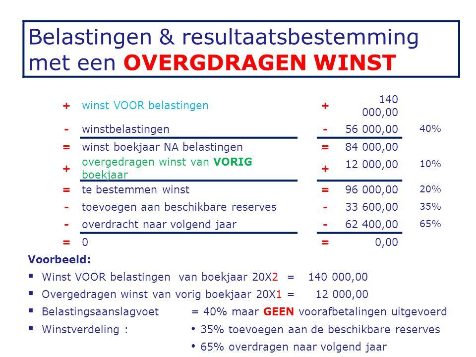 Belastingen & resultaatsbestemming met een OVERGDRAGEN WINST