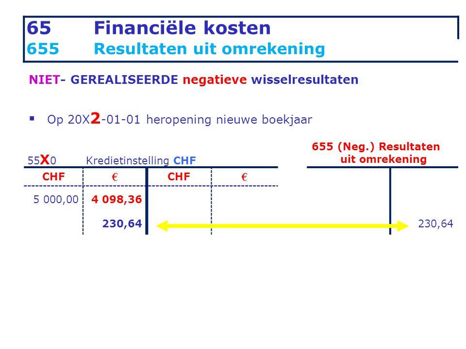 65 Financiële kosten 655 Resultaten uit omrekening