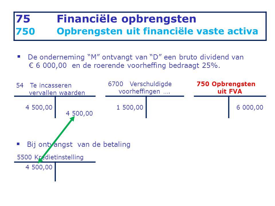 Financiële opbrengsten