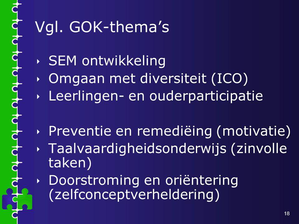 Vgl. GOK-thema's SEM ontwikkeling Omgaan met diversiteit (ICO)