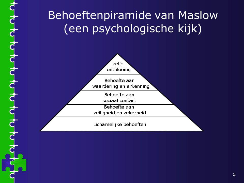Behoeftenpiramide van Maslow (een psychologische kijk)