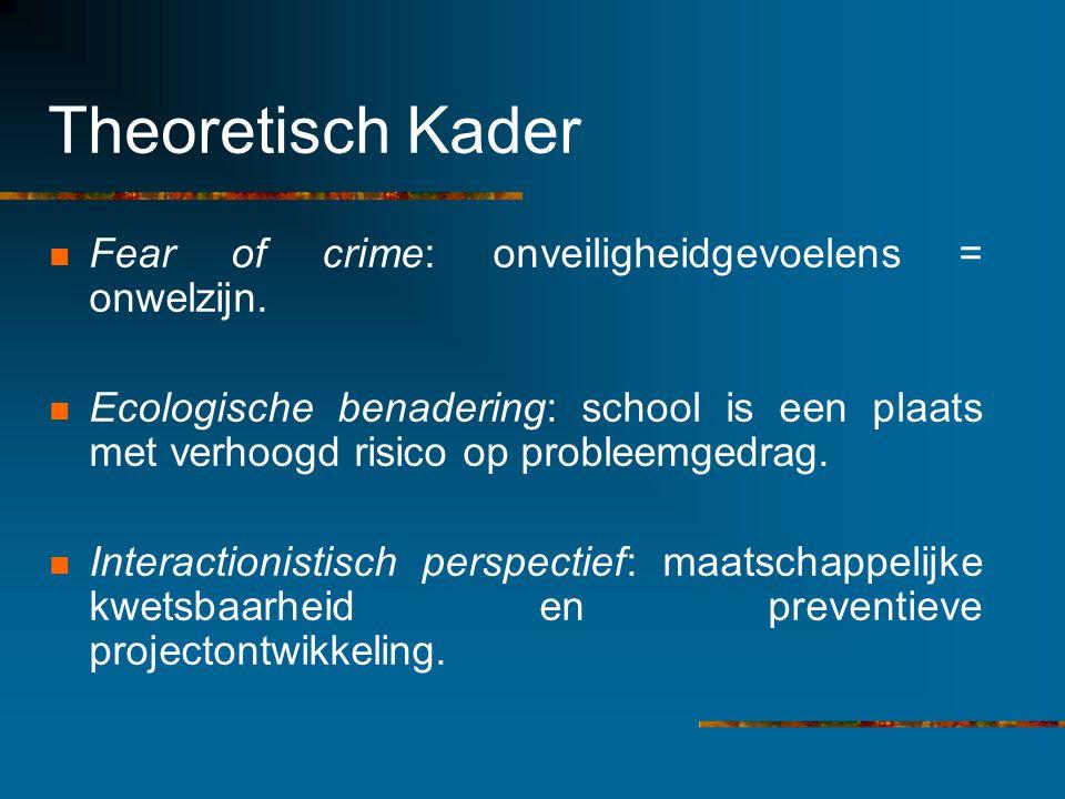Theoretisch Kader Fear of crime: onveiligheidgevoelens = onwelzijn.