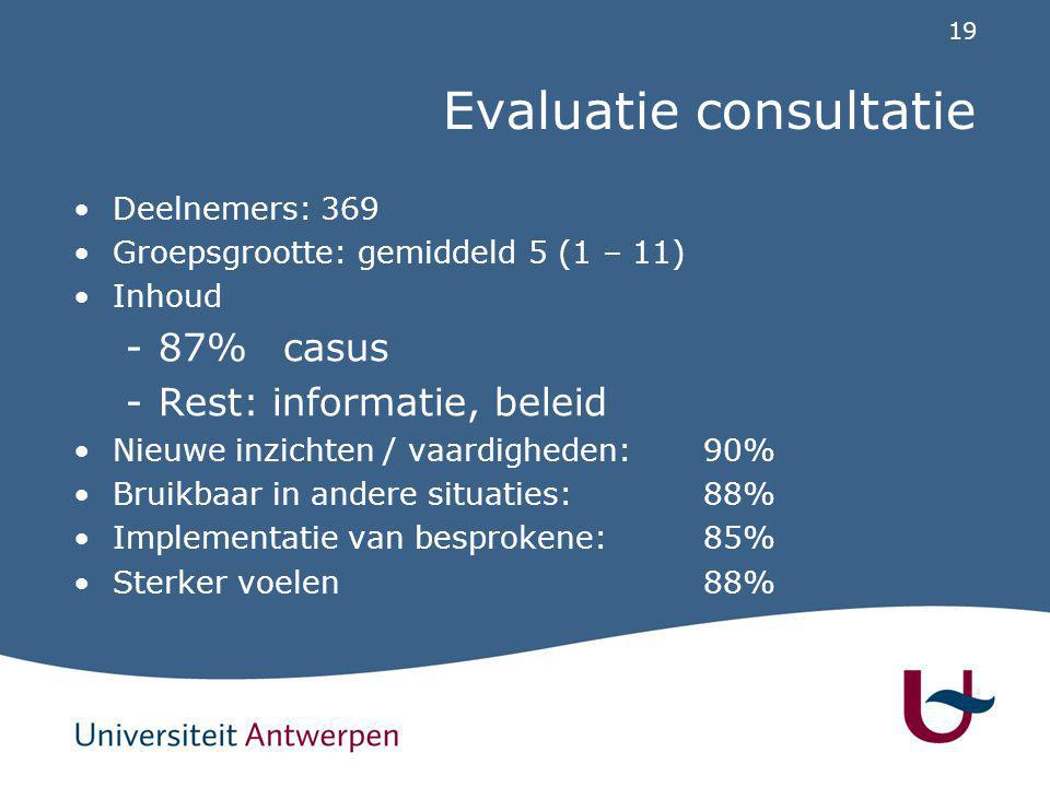 Evaluatie interventies
