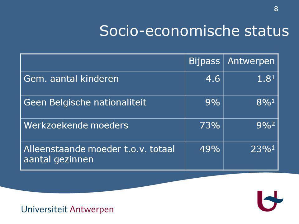 Socio-economische status