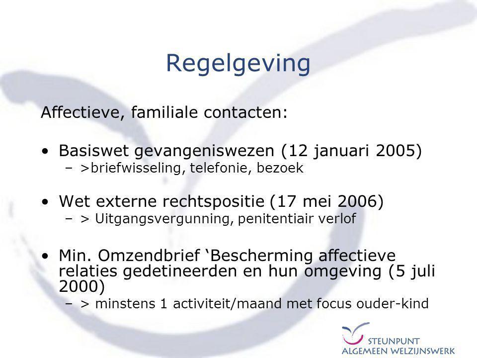 Regelgeving Affectieve, familiale contacten: