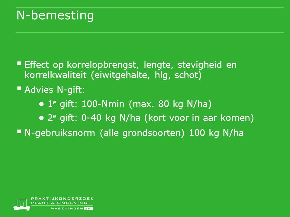 N-bemesting Effect op korrelopbrengst, lengte, stevigheid en korrelkwaliteit (eiwitgehalte, hlg, schot)