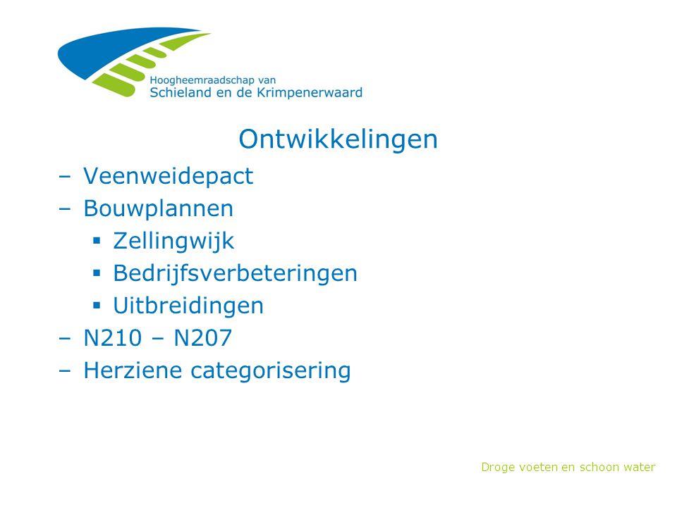 Ontwikkelingen Veenweidepact Bouwplannen Zellingwijk