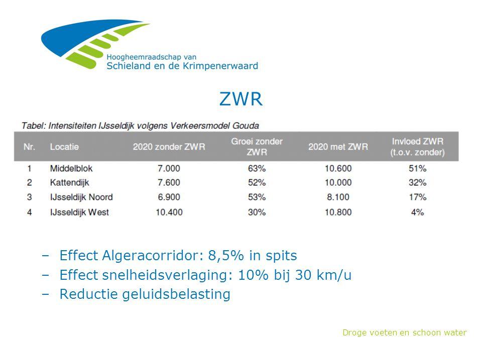 ZWR Effect Algeracorridor: 8,5% in spits