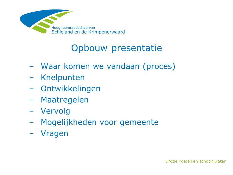 Opbouw presentatie Waar komen we vandaan (proces) Knelpunten