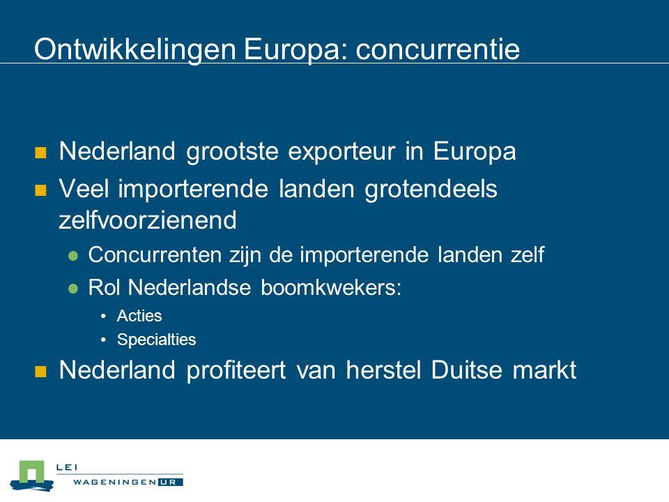 Ontwikkelingen Europa: concurrentie