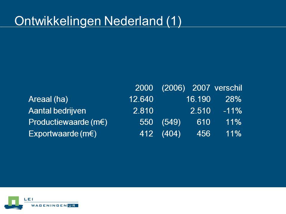 Ontwikkelingen Nederland (1)
