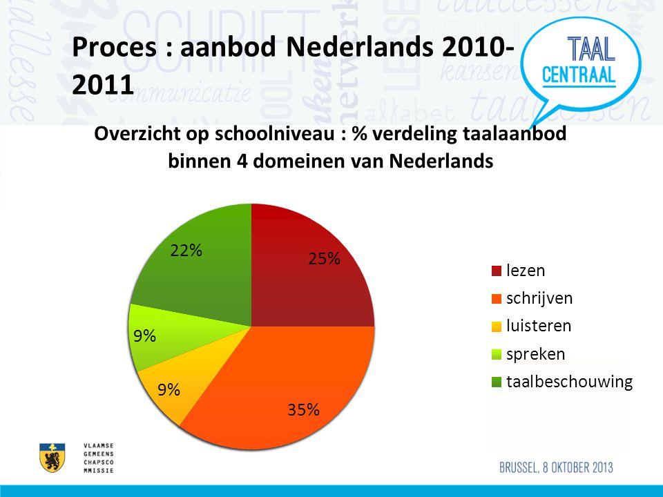Proces : aanbod Nederlands 2010-2011