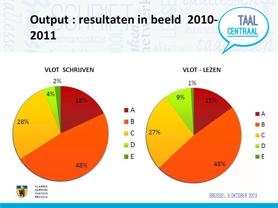 Output : resultaten in beeld 2010-2011