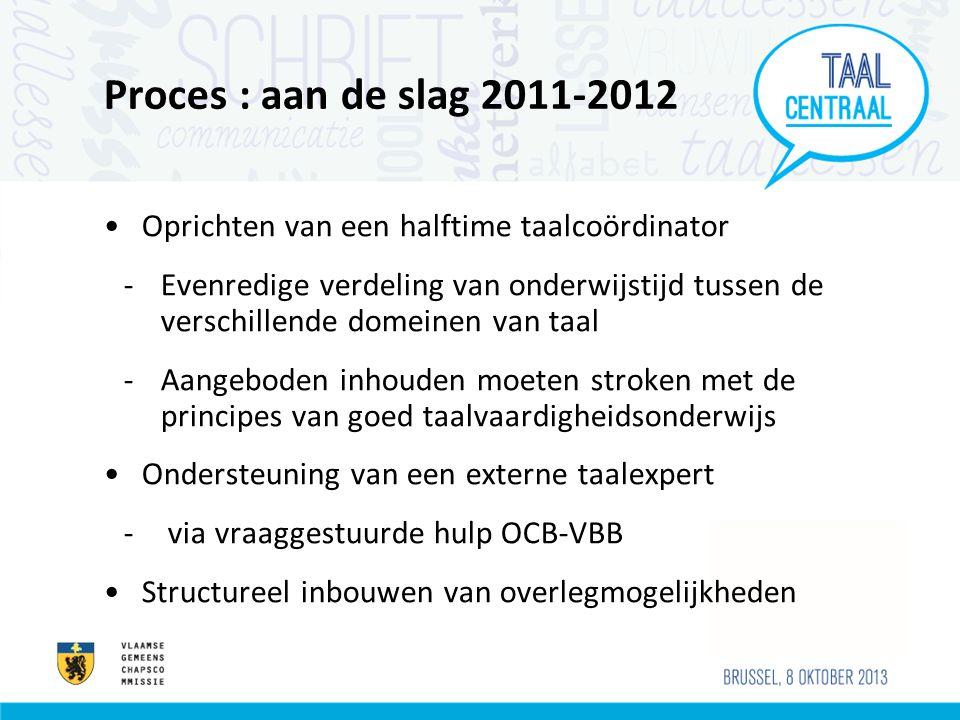 Proces : aan de slag 2011-2012 Oprichten van een halftime taalcoördinator.