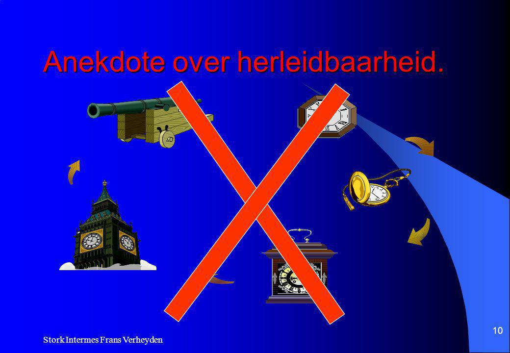 Anekdote over herleidbaarheid.