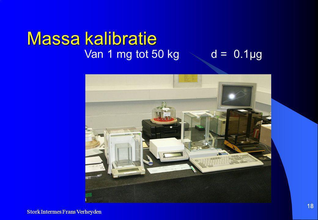 Massa kalibratie Van 1 mg tot 50 kg d = 0.1µg