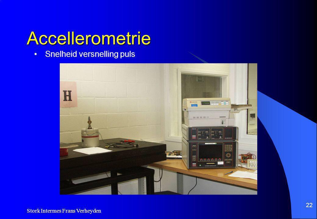 Accellerometrie Snelheid versnelling puls