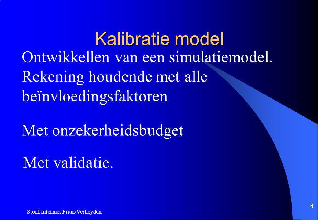 Kalibratie model Ontwikkellen van een simulatiemodel.
