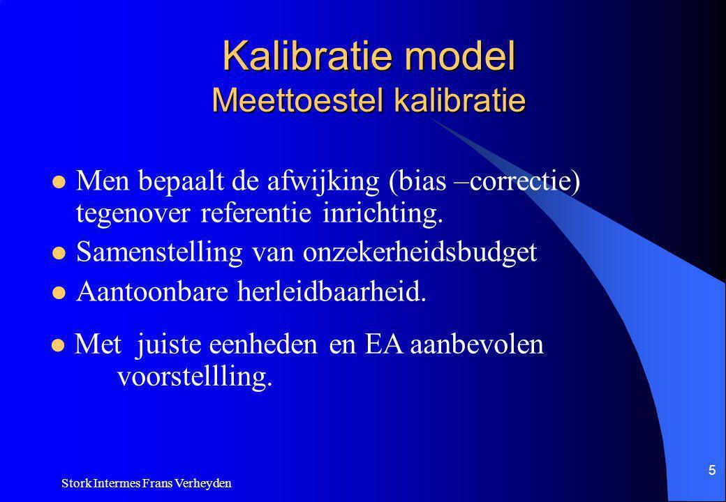 Kalibratie model Meettoestel kalibratie