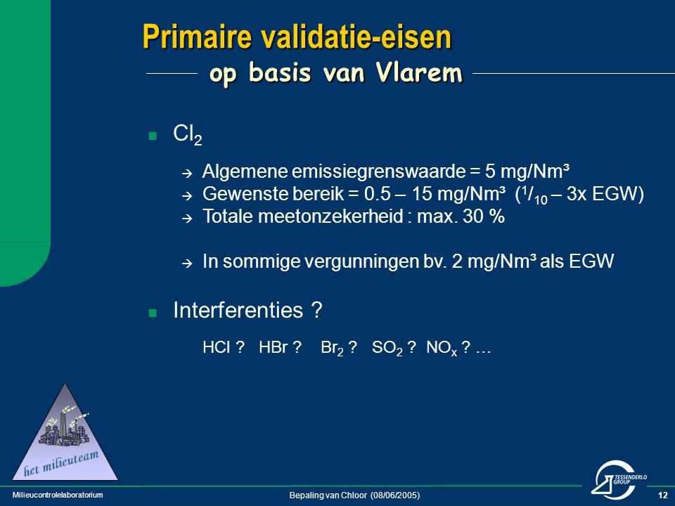 Primaire validatie-eisen op basis van Vlarem