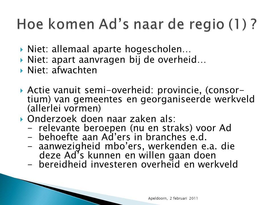 Hoe komen Ad's naar de regio (1)