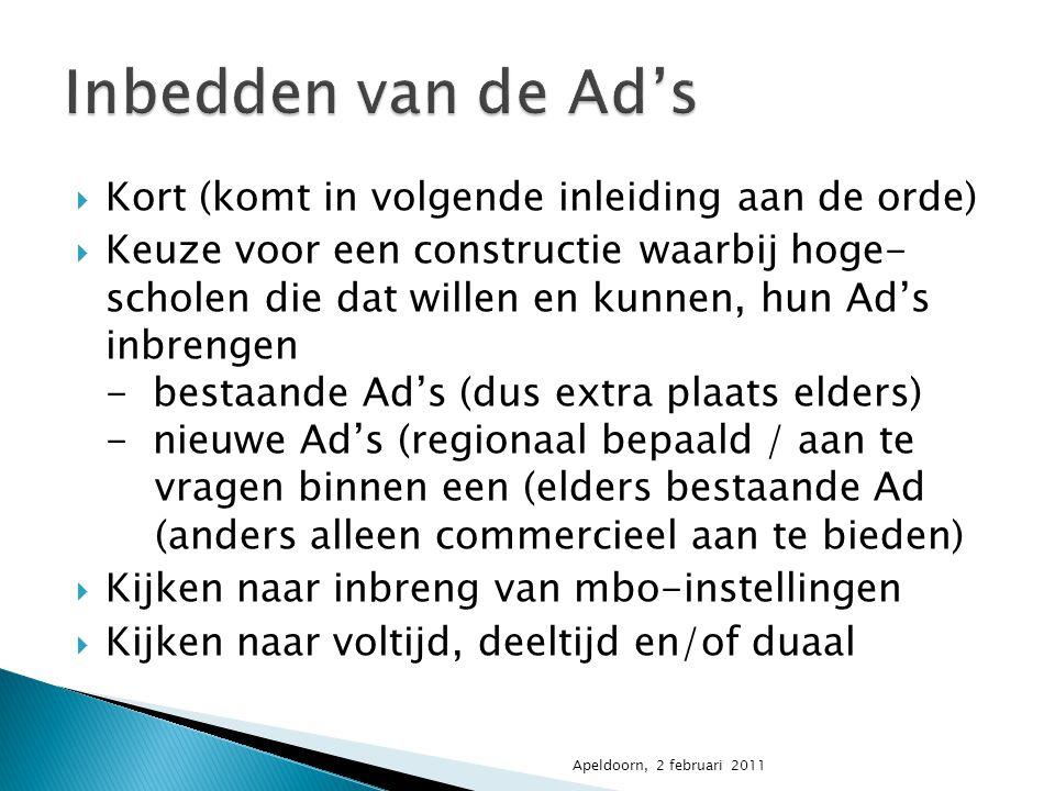 Inbedden van de Ad's Kort (komt in volgende inleiding aan de orde)