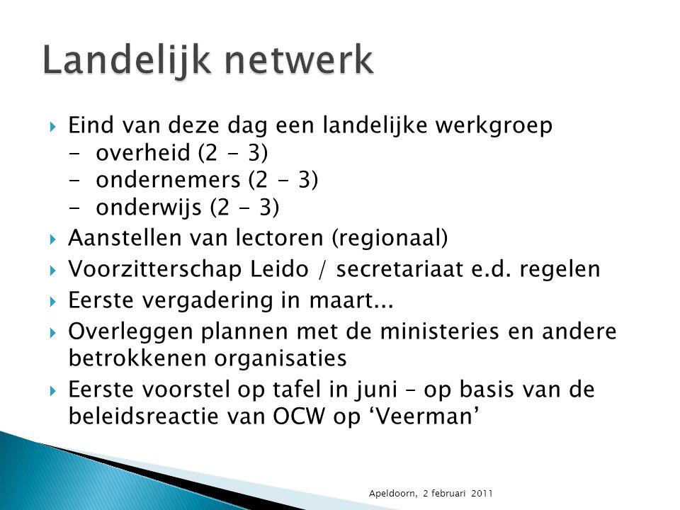 Landelijk netwerk Eind van deze dag een landelijke werkgroep - overheid (2 - 3) - ondernemers (2 - 3) - onderwijs (2 - 3)