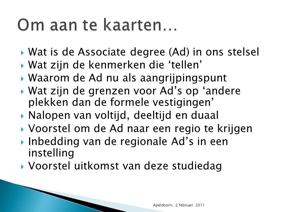 Om aan te kaarten… Wat is de Associate degree (Ad) in ons stelsel