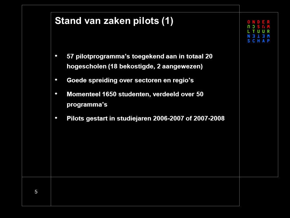 Stand van zaken pilots (2)