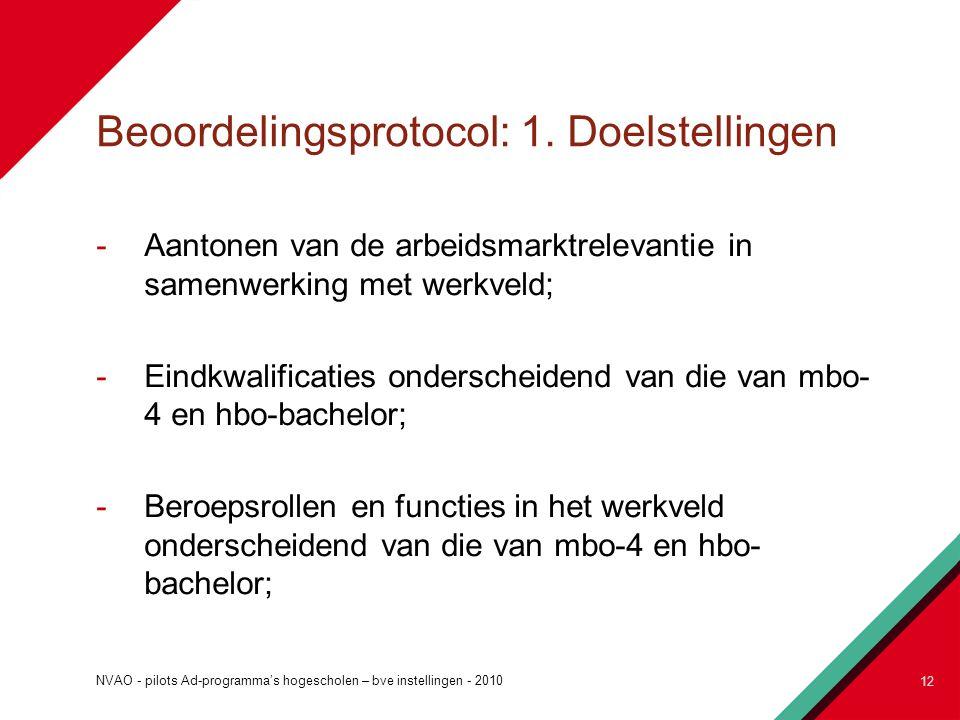 Beoordelingsprotocol: 1. Doelstellingen