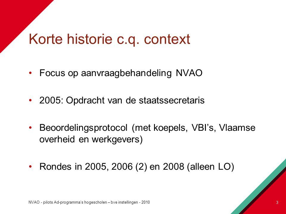 Korte historie c.q. context