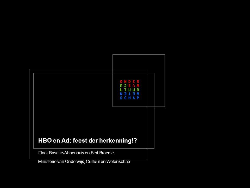 Opbouw presentatie Schets Nederlands onderwijssysteem Wat vooraf ging