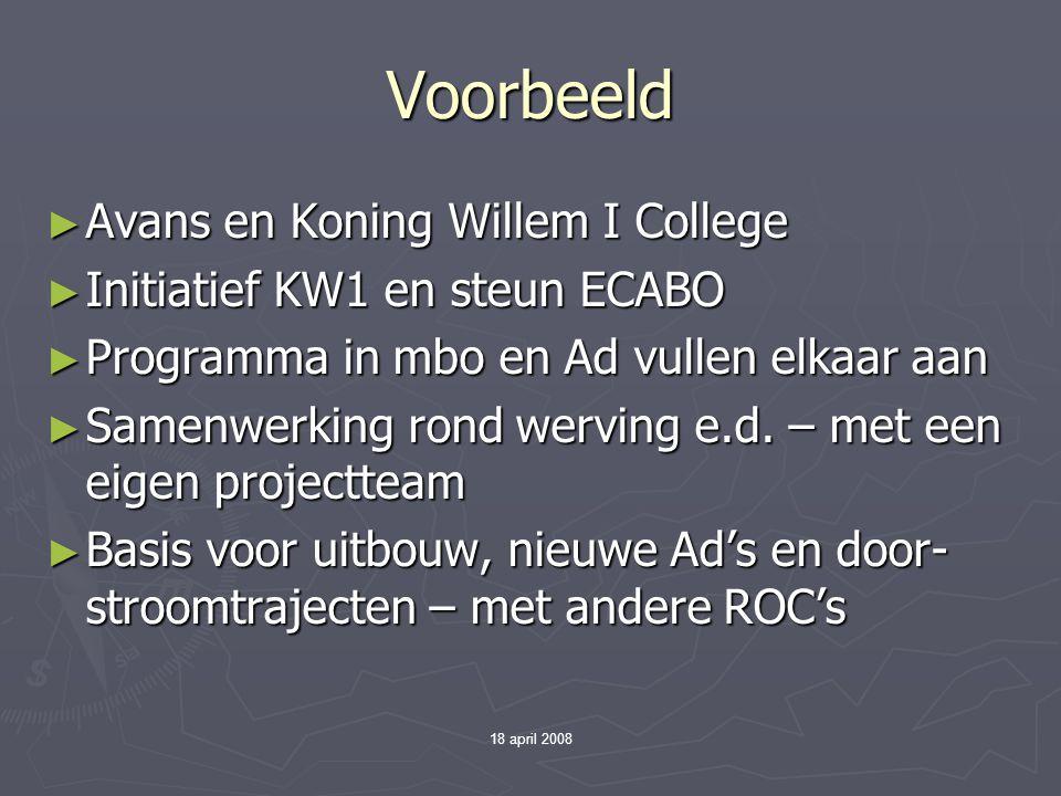 Voorbeeld Avans en Koning Willem I College