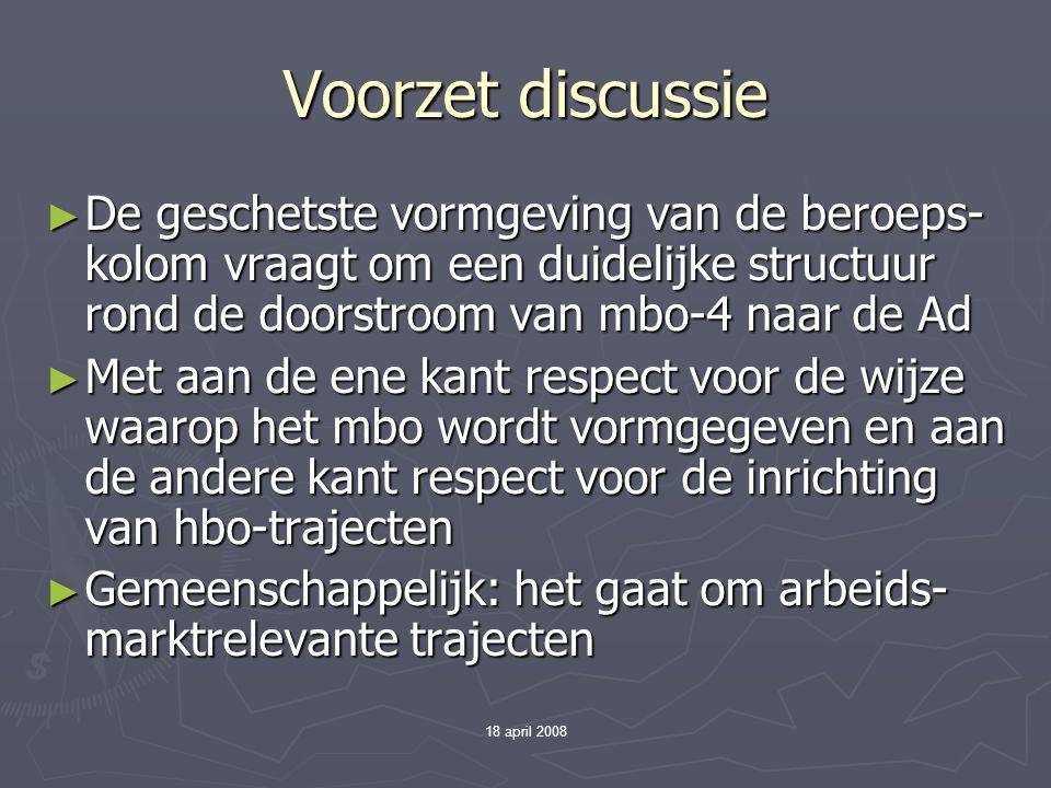 Voorzet discussie De geschetste vormgeving van de beroeps-kolom vraagt om een duidelijke structuur rond de doorstroom van mbo-4 naar de Ad.