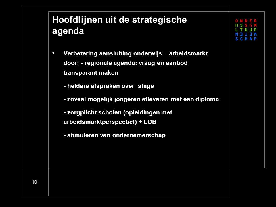 Hoofdlijnen uit de strategische agenda