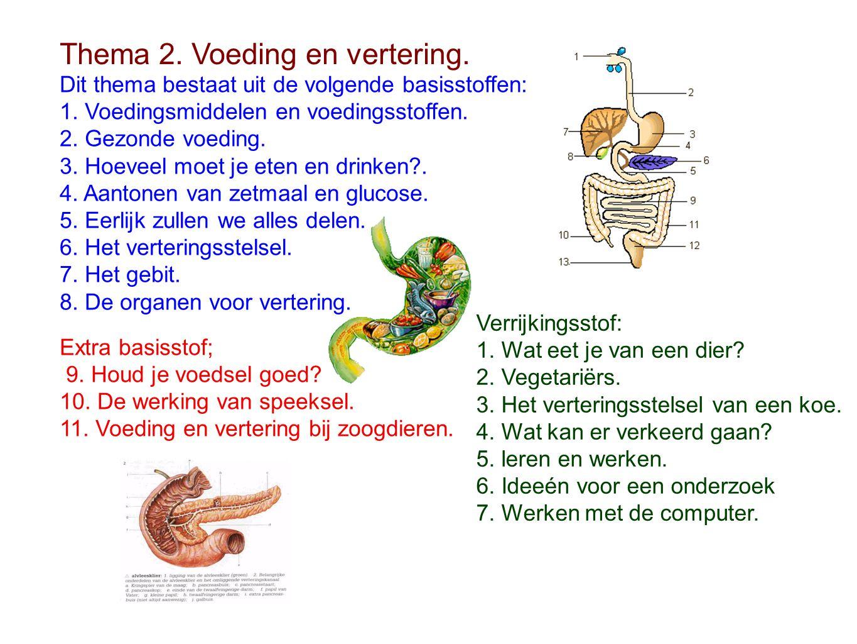 Thema 2. Voeding en vertering.