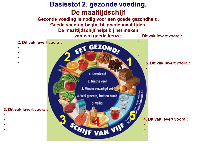 2 1 5 3 4 Basisstof 2. gezonde voeding. De maaltijdschijf