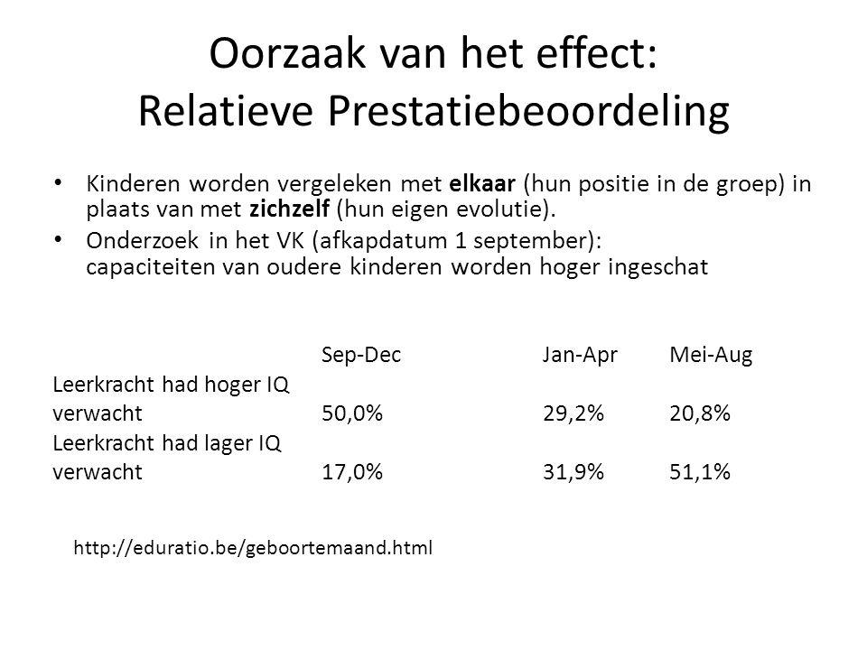 Oorzaak van het effect: Relatieve Prestatiebeoordeling