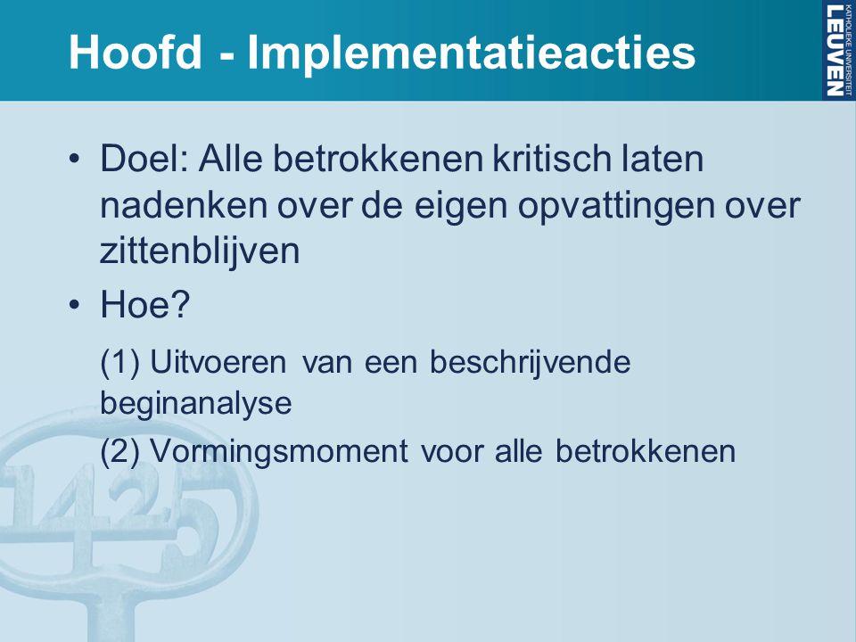 Hoofd - Implementatieacties