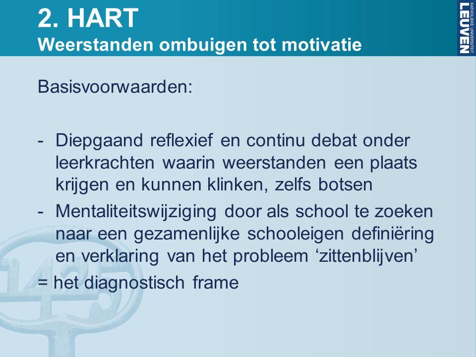 2. HART Weerstanden ombuigen tot motivatie