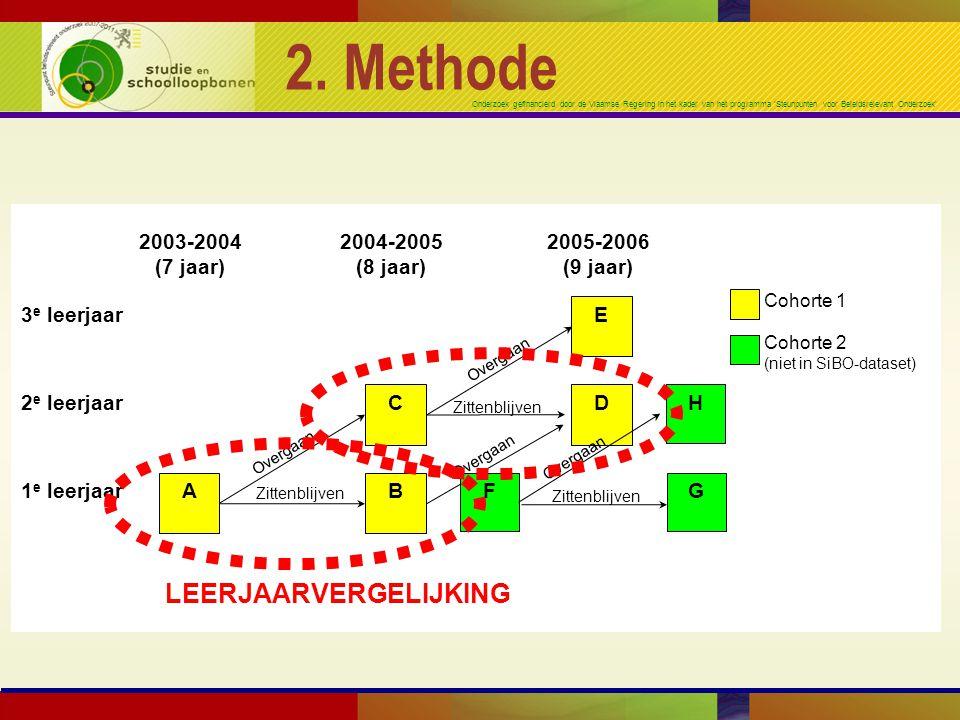 2. Methode LEERJAARVERGELIJKING A 2003-2004 (7 jaar) 2004-2005