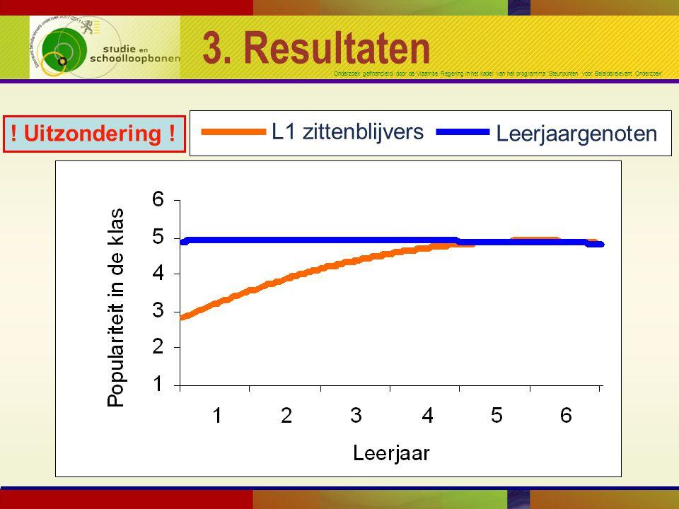 3. Resultaten L1 zittenblijvers Leerjaargenoten ! Uitzondering !