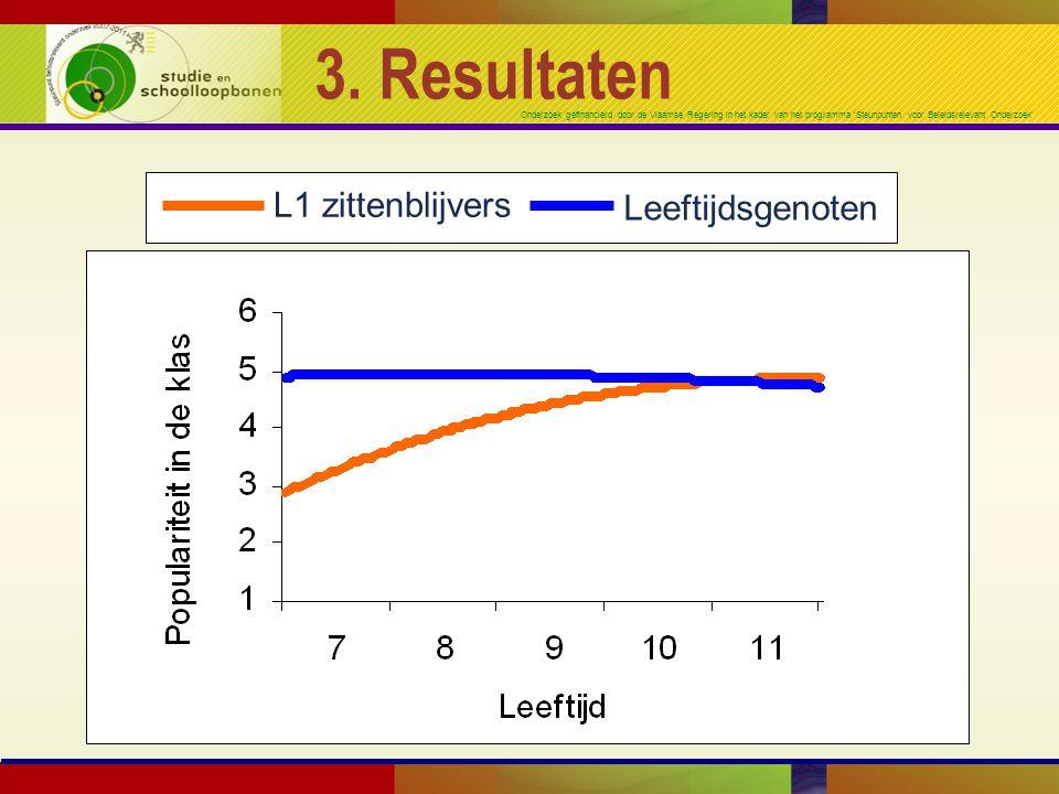 3. Resultaten L1 zittenblijvers Leeftijdsgenoten