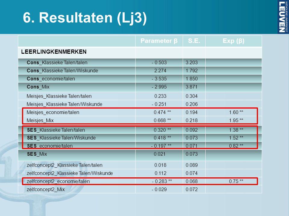 6. Resultaten (Lj3) Parameter β S.E. Exp (β) LEERLINGKENMERKEN