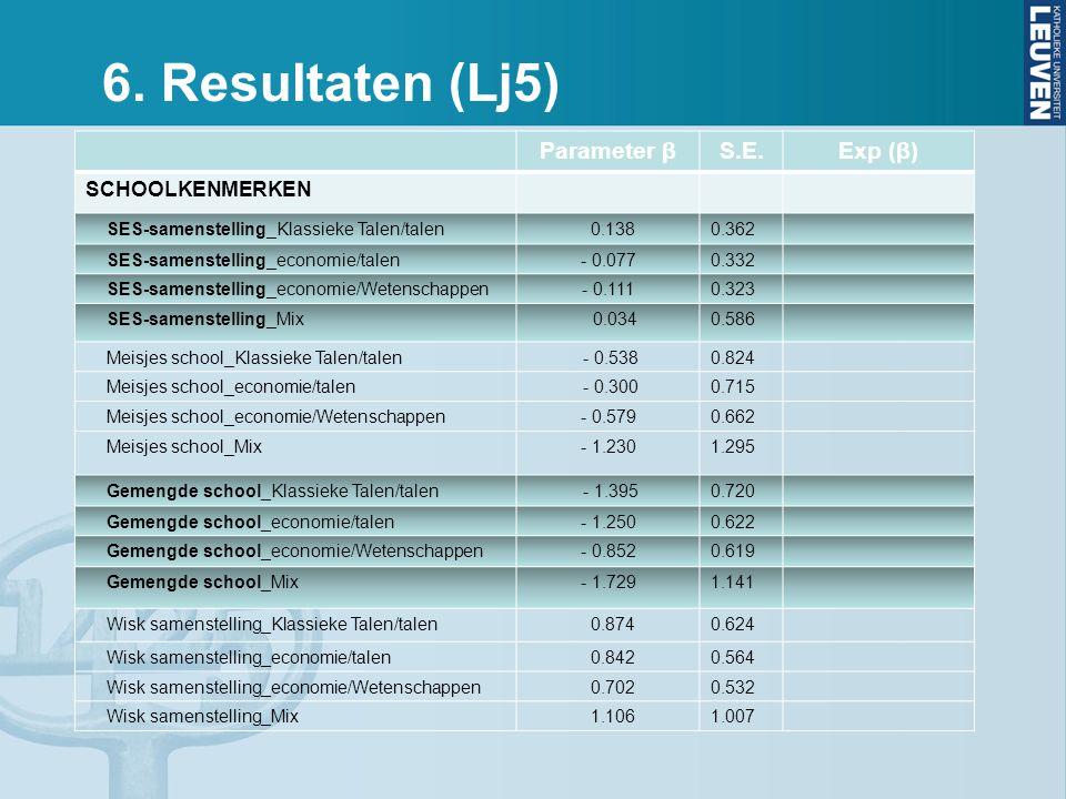 6. Resultaten (Lj5) Parameter β S.E. Exp (β) SCHOOLKENMERKEN