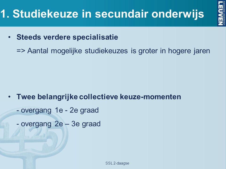 1. Studiekeuze in secundair onderwijs