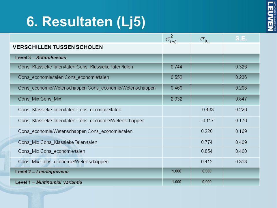 6. Resultaten (Lj5) S.E. VERSCHILLEN TUSSEN SCHOLEN